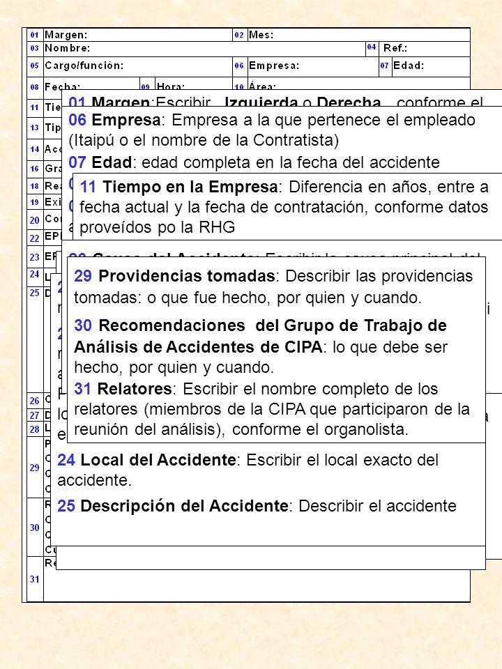01 Margen:Escribir, Izquierda o Derecha, conforme el empleado sea contratado en el Brasil o en el Paraguay 02 Mes: Escribir el mes en que ocurrió el a