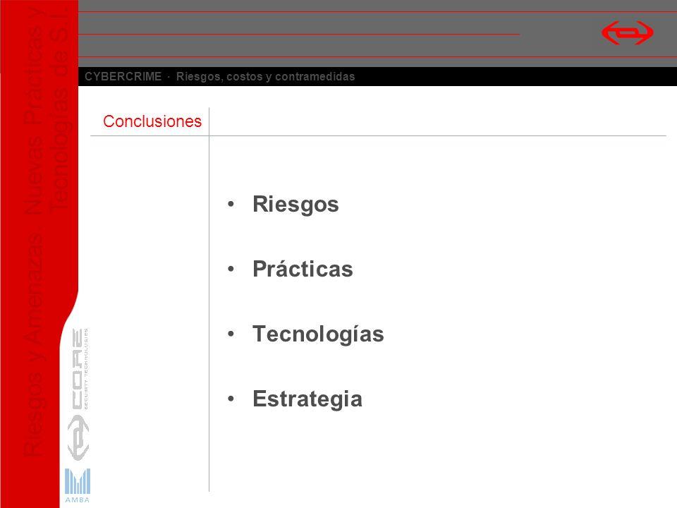 CYBERCRIME · Riesgos, costos y contramedidas Riesgos y Amenazas.