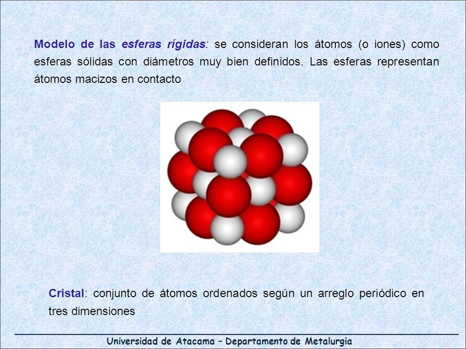 Universidad de Atacama – Departamento de Metalurgia Cristal: conjunto de átomos ordenados según un arreglo periódico en tres dimensiones Modelo de las
