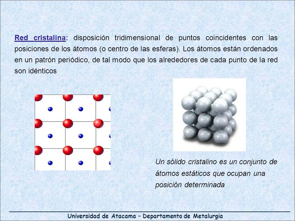 Universidad de Atacama – Departamento de Metalurgia Red cristalina: disposición tridimensional de puntos coincidentes con las posiciones de los átomos