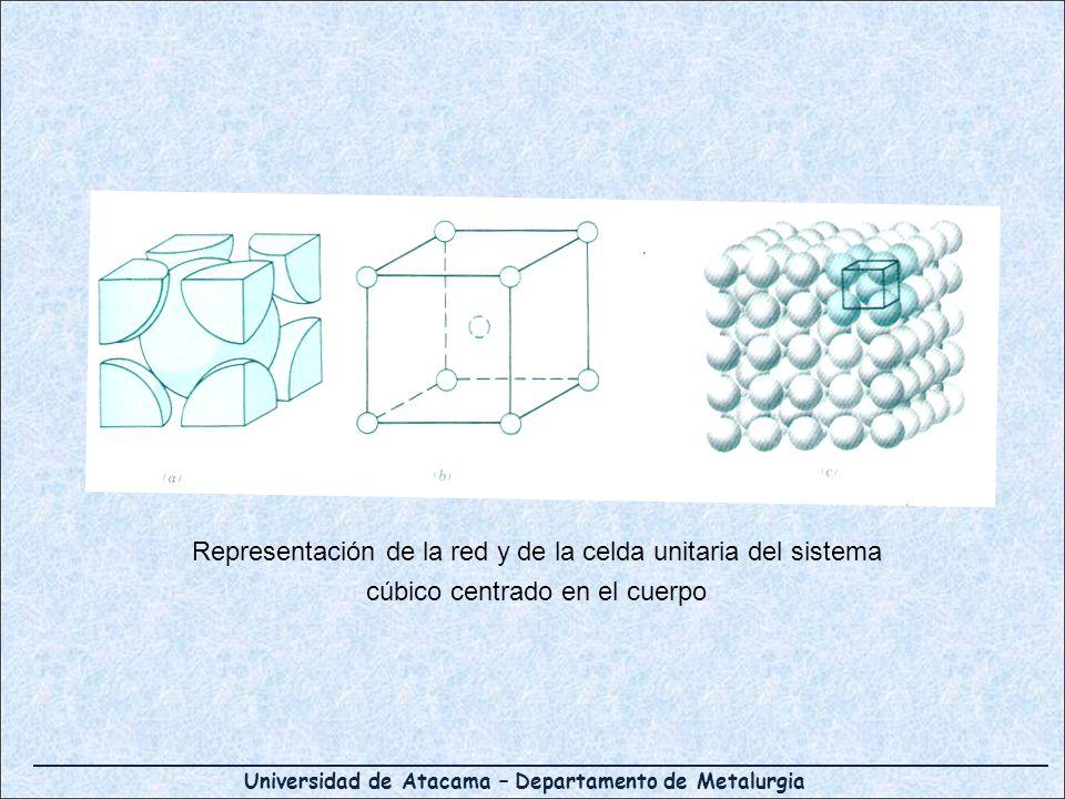 Universidad de Atacama – Departamento de Metalurgia Representación de la red y de la celda unitaria del sistema cúbico centrado en el cuerpo
