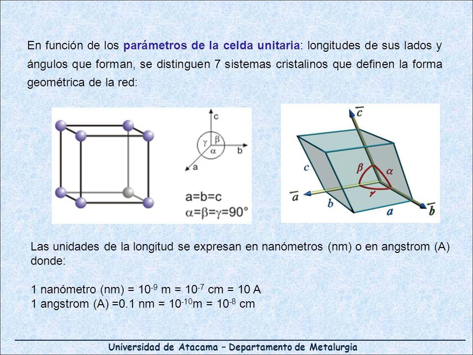 Universidad de Atacama – Departamento de Metalurgia En función de los parámetros de la celda unitaria: longitudes de sus lados y ángulos que forman, s