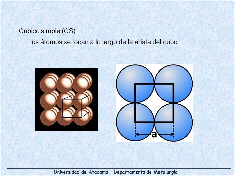 Universidad de Atacama – Departamento de Metalurgia Cúbico simple (CS) Los átomos se tocan a lo largo de la arista del cubo