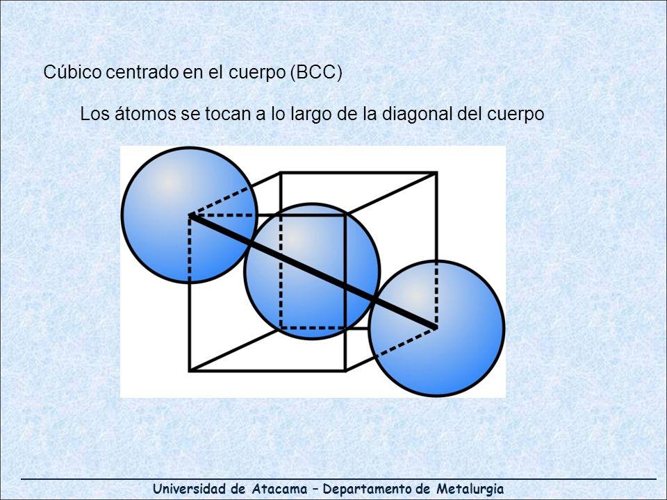 Universidad de Atacama – Departamento de Metalurgia Cúbico centrado en el cuerpo (BCC) Los átomos se tocan a lo largo de la diagonal del cuerpo