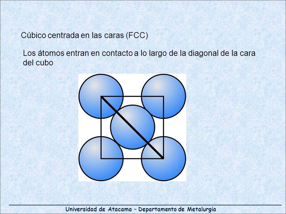 Universidad de Atacama – Departamento de Metalurgia Cúbico centrada en las caras (FCC) Los átomos entran en contacto a lo largo de la diagonal de la c