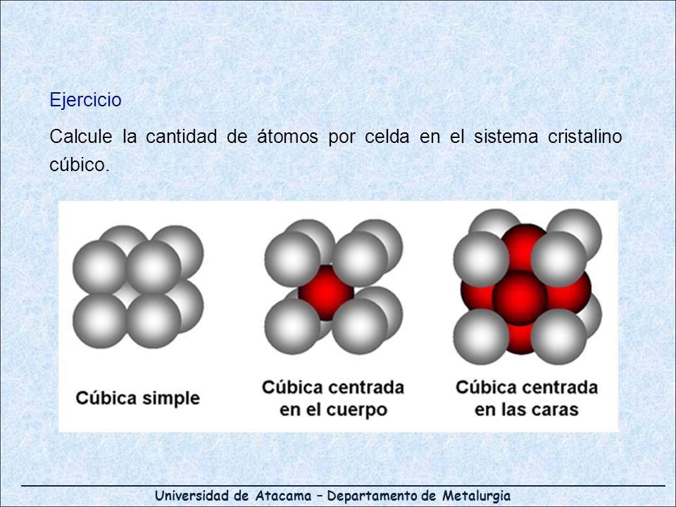 Ejercicio Calcule la cantidad de átomos por celda en el sistema cristalino cúbico.