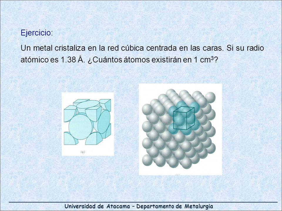 Universidad de Atacama – Departamento de Metalurgia Ejercicio: Un metal cristaliza en la red cúbica centrada en las caras. Si su radio atómico es 1.38