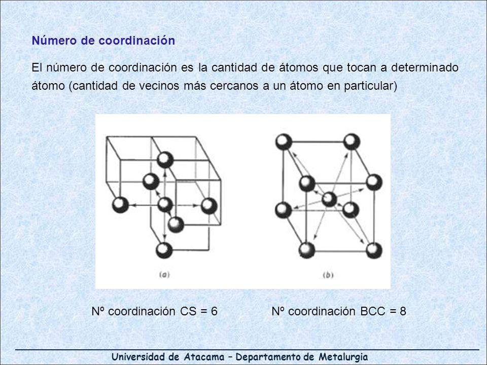 Universidad de Atacama – Departamento de Metalurgia Número de coordinación El número de coordinación es la cantidad de átomos que tocan a determinado