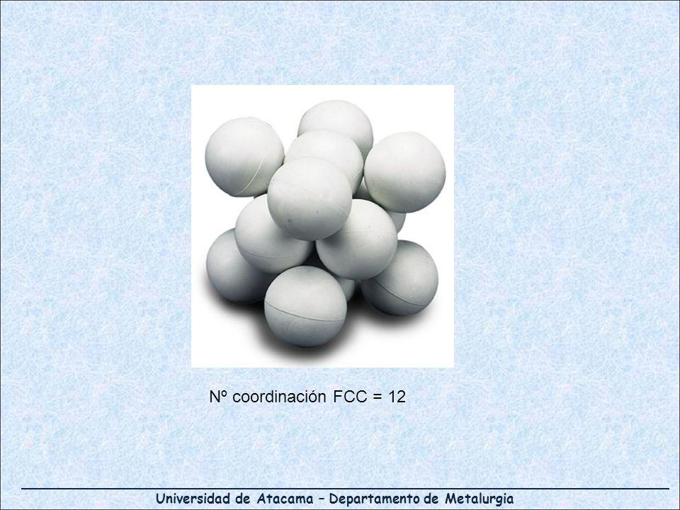 Universidad de Atacama – Departamento de Metalurgia Nº coordinación FCC = 12