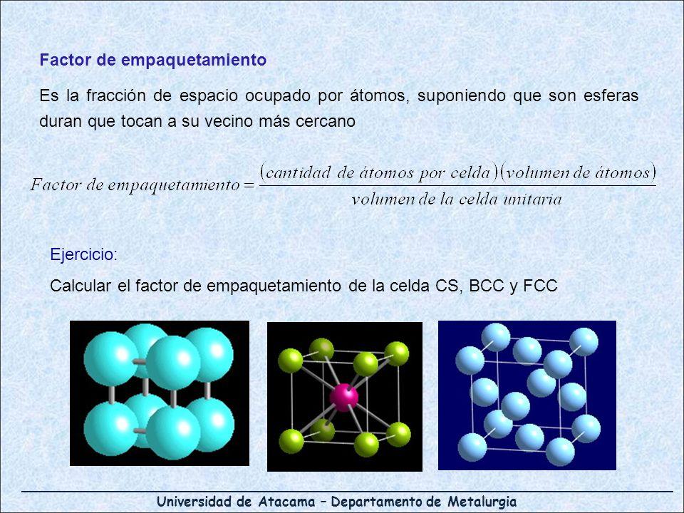Universidad de Atacama – Departamento de Metalurgia Factor de empaquetamiento Es la fracción de espacio ocupado por átomos, suponiendo que son esferas