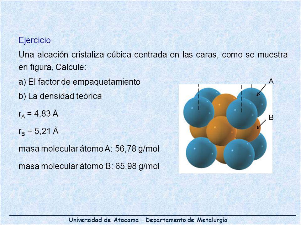 Universidad de Atacama – Departamento de Metalurgia Ejercicio Una aleación cristaliza cúbica centrada en las caras, como se muestra en figura, Calcule