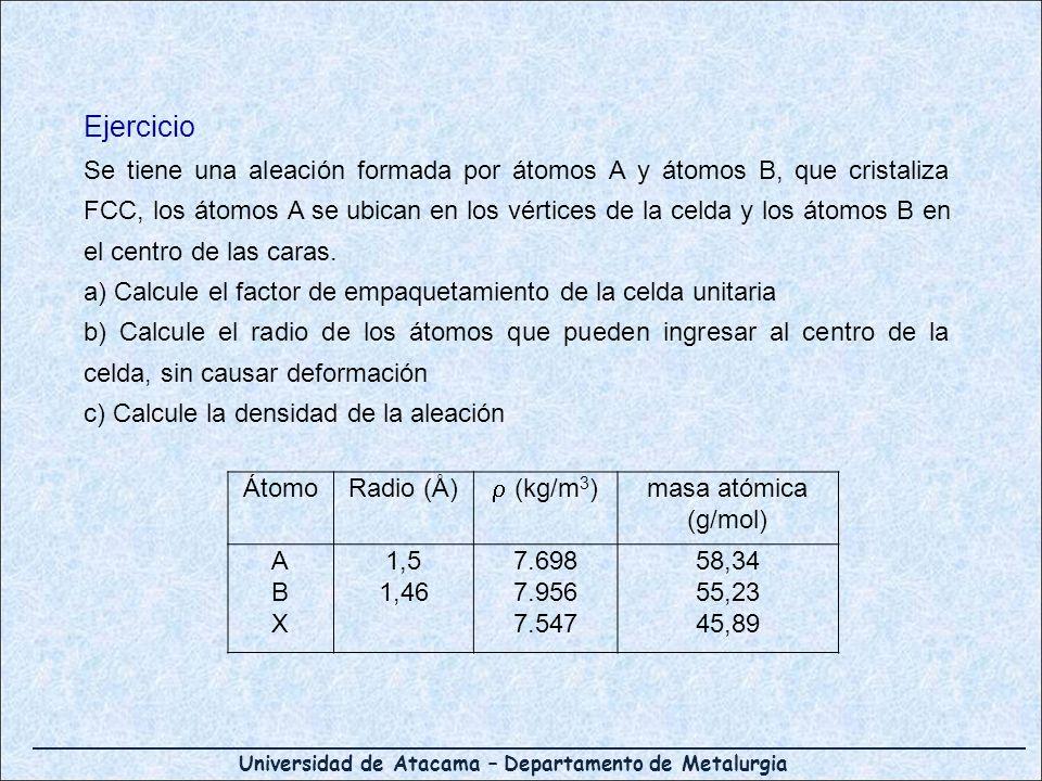 Universidad de Atacama – Departamento de Metalurgia ÁtomoRadio (Å) (kg/m 3 ) masa atómica (g/mol) ABXABX 1,5 1,46 7.698 7.956 7.547 58,34 55,23 45,89