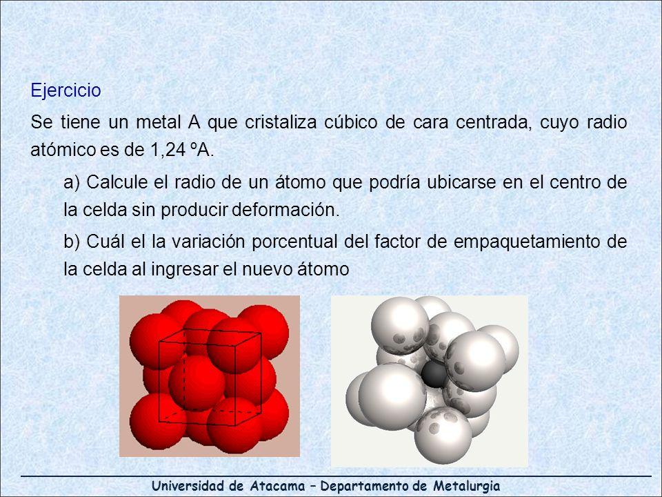 Universidad de Atacama – Departamento de Metalurgia Ejercicio Se tiene un metal A que cristaliza cúbico de cara centrada, cuyo radio atómico es de 1,2