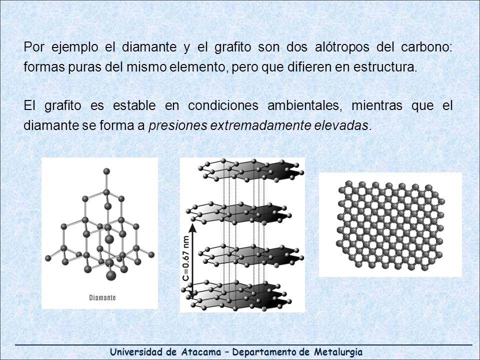 Universidad de Atacama – Departamento de Metalurgia Por ejemplo el diamante y el grafito son dos alótropos del carbono: formas puras del mismo element