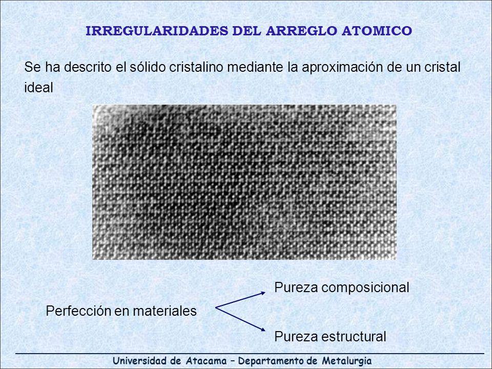 Universidad de Atacama – Departamento de Metalurgia IRREGULARIDADES DEL ARREGLO ATOMICO Se ha descrito el sólido cristalino mediante la aproximación d