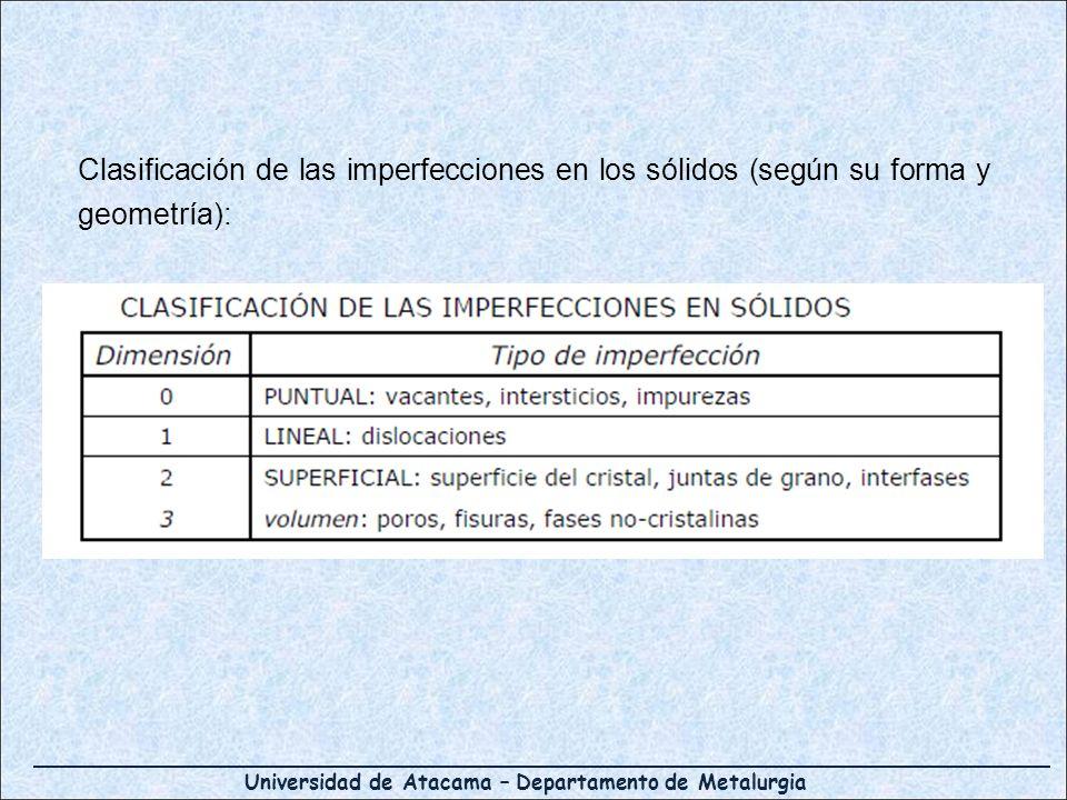 Universidad de Atacama – Departamento de Metalurgia Clasificación de las imperfecciones en los sólidos (según su forma y geometría):