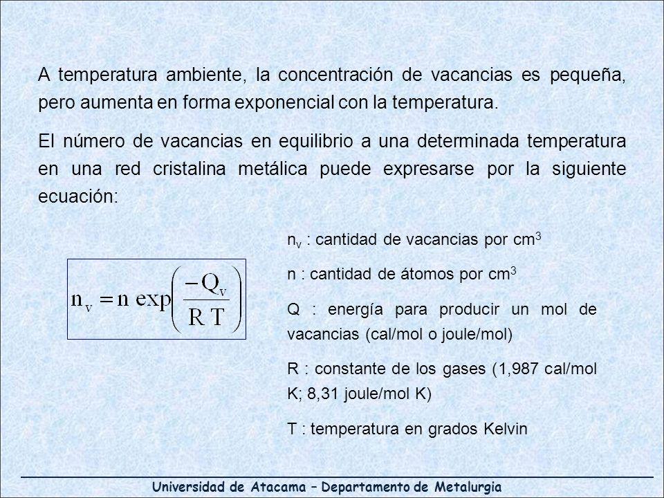 Universidad de Atacama – Departamento de Metalurgia A temperatura ambiente, la concentración de vacancias es pequeña, pero aumenta en forma exponencia