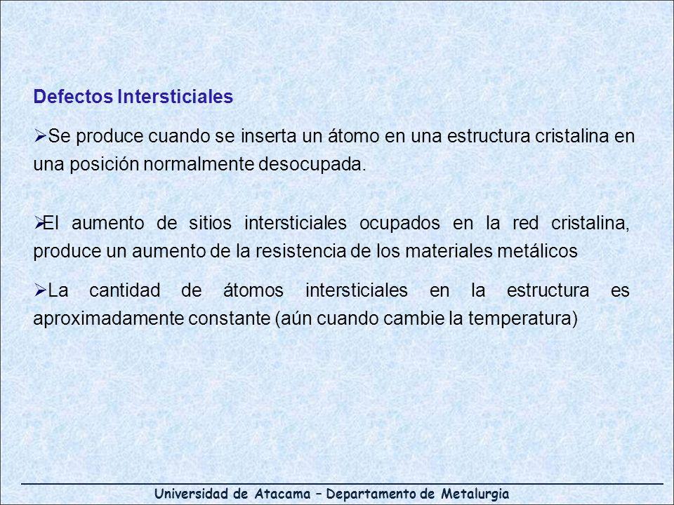 Universidad de Atacama – Departamento de Metalurgia Defectos Intersticiales Se produce cuando se inserta un átomo en una estructura cristalina en una