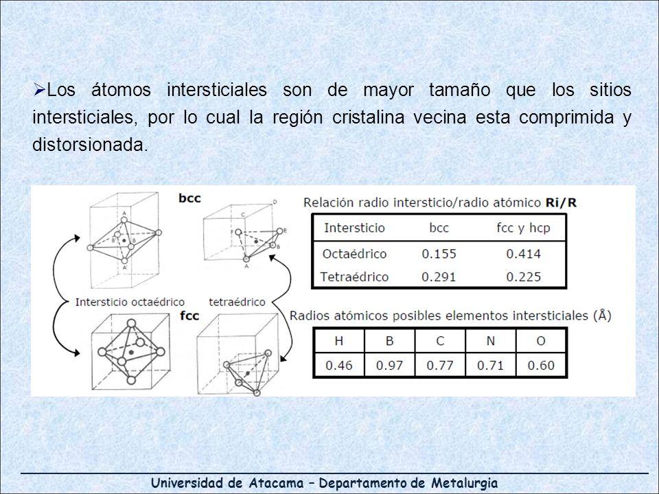 Universidad de Atacama – Departamento de Metalurgia Los átomos intersticiales son de mayor tamaño que los sitios intersticiales, por lo cual la región
