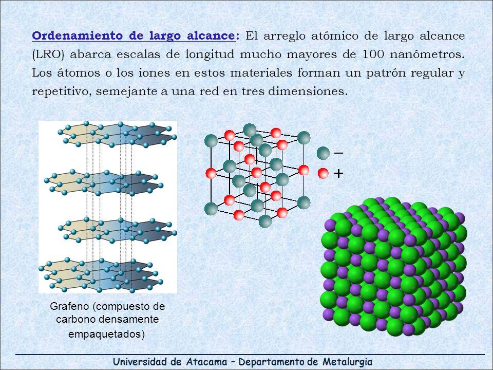 Universidad de Atacama – Departamento de Metalurgia Ordenamiento de largo alcance: El arreglo atómico de largo alcance (LRO) abarca escalas de longitu