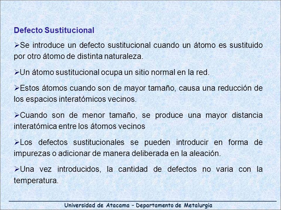 Universidad de Atacama – Departamento de Metalurgia Defecto Sustitucional Se introduce un defecto sustitucional cuando un átomo es sustituido por otro