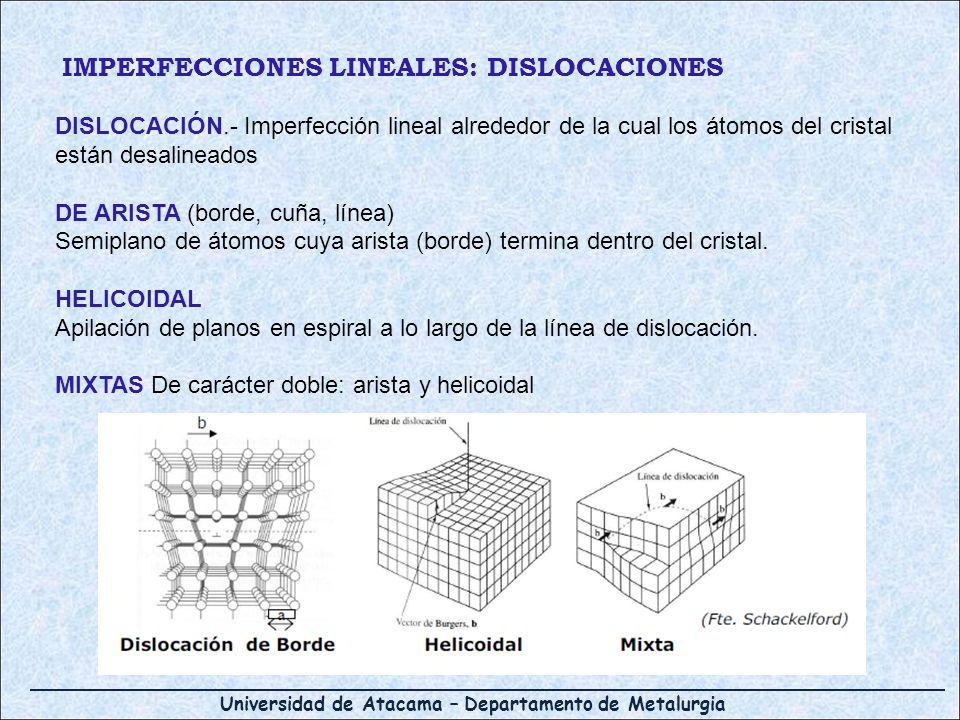 Universidad de Atacama – Departamento de Metalurgia IMPERFECCIONES LINEALES: DISLOCACIONES DISLOCACIÓN.- Imperfección lineal alrededor de la cual los