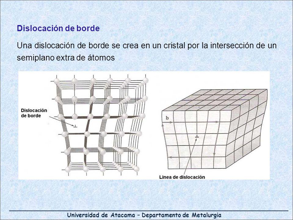 Universidad de Atacama – Departamento de Metalurgia Dislocación de borde Una dislocación de borde se crea en un cristal por la intersección de un semi