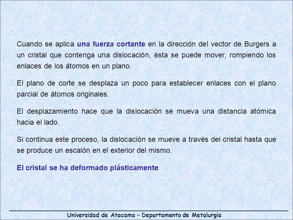 Universidad de Atacama – Departamento de Metalurgia Cuando se aplica una fuerza cortante en la dirección del vector de Burgers a un cristal que conten