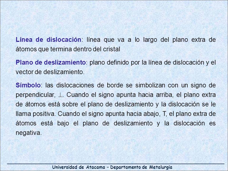 Universidad de Atacama – Departamento de Metalurgia Línea de dislocación: línea que va a lo largo del plano extra de átomos que termina dentro del cri