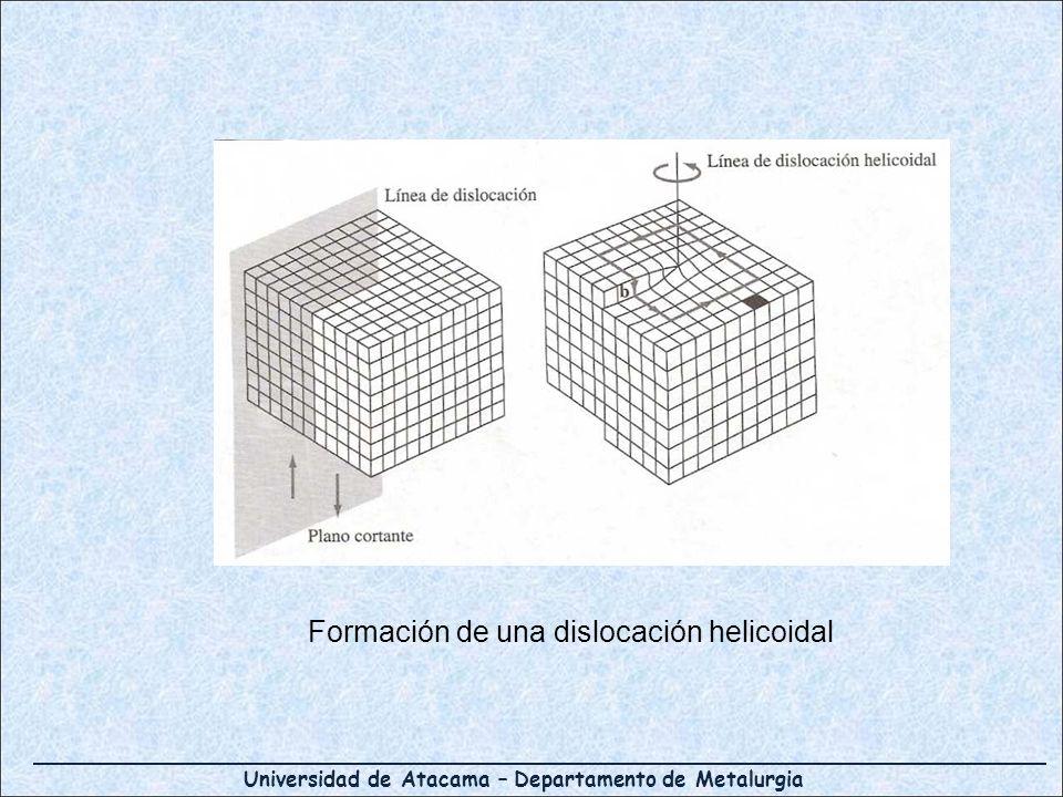 Universidad de Atacama – Departamento de Metalurgia Formación de una dislocación helicoidal