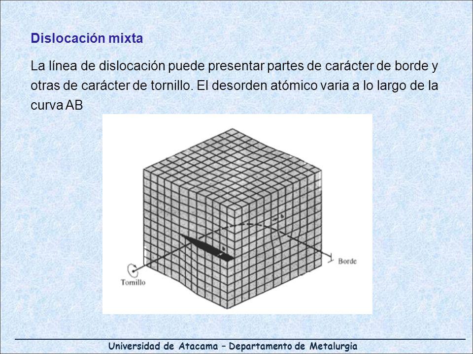Universidad de Atacama – Departamento de Metalurgia Dislocación mixta La línea de dislocación puede presentar partes de carácter de borde y otras de c