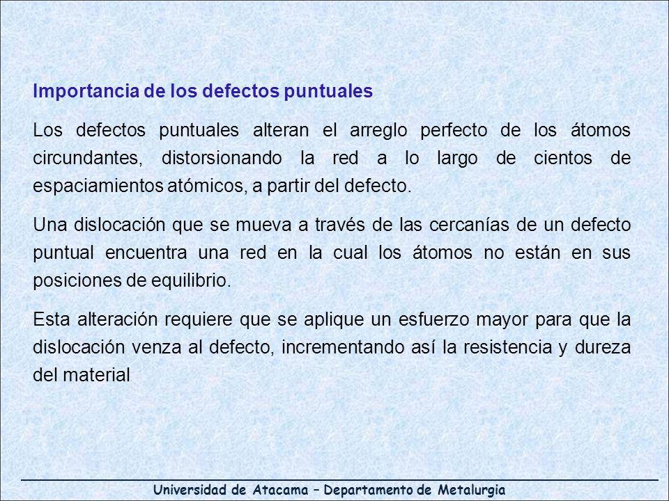 Universidad de Atacama – Departamento de Metalurgia Importancia de los defectos puntuales Los defectos puntuales alteran el arreglo perfecto de los át