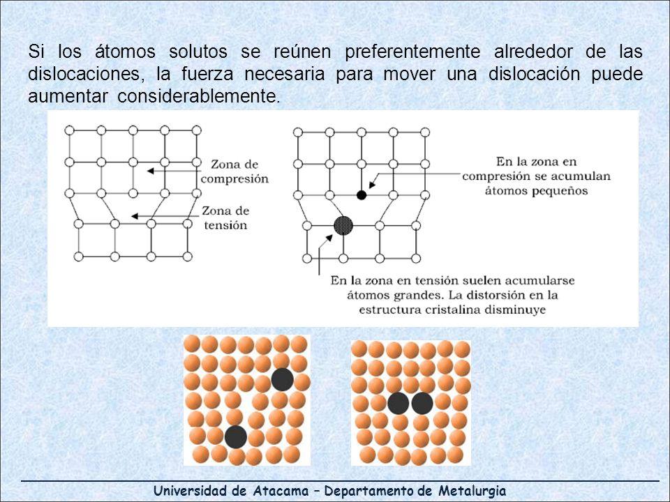 Universidad de Atacama – Departamento de Metalurgia Si los átomos solutos se reúnen preferentemente alrededor de las dislocaciones, la fuerza necesari