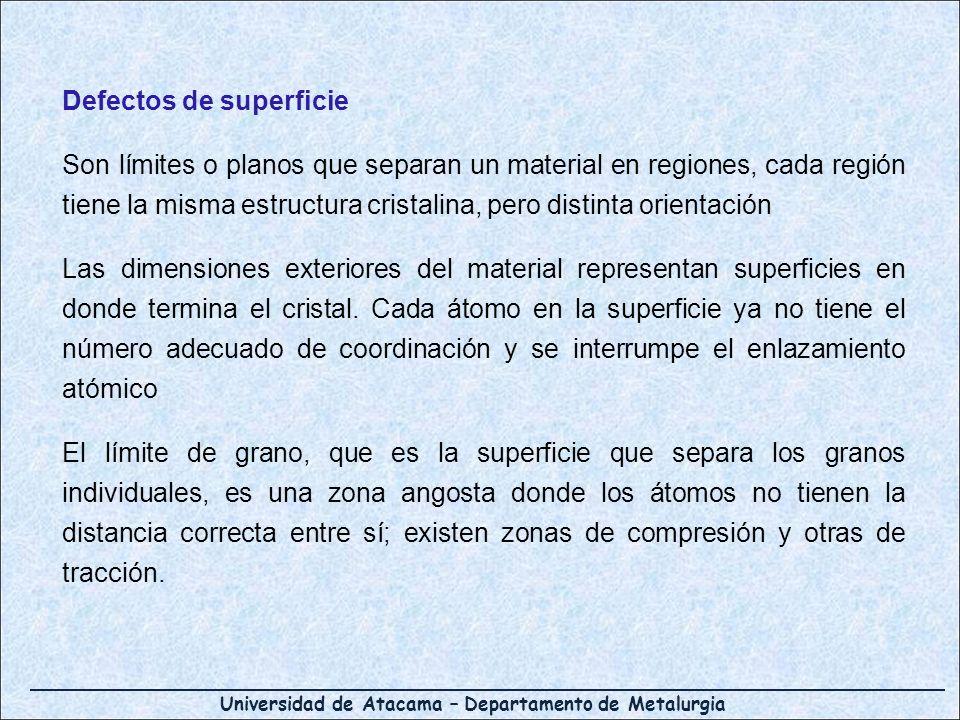 Universidad de Atacama – Departamento de Metalurgia Defectos de superficie Son límites o planos que separan un material en regiones, cada región tiene