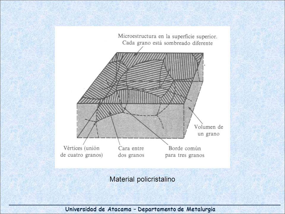 Universidad de Atacama – Departamento de Metalurgia Material policristalino