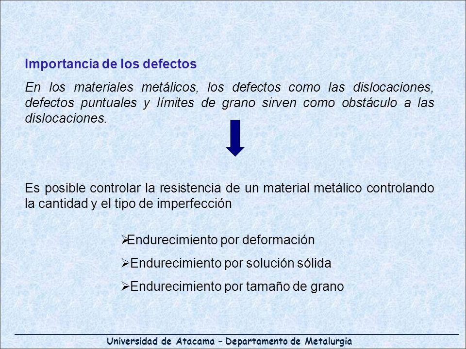 Universidad de Atacama – Departamento de Metalurgia Importancia de los defectos En los materiales metálicos, los defectos como las dislocaciones, defe