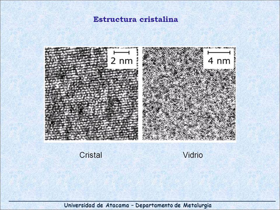 Universidad de Atacama – Departamento de Metalurgia Cristal Vidrio Estructura cristalina