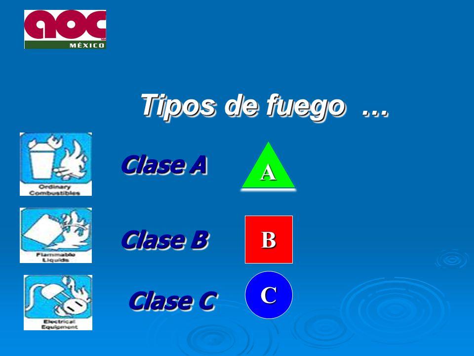 Tipos de fuego … Clase A Clase B Clase C AA B C