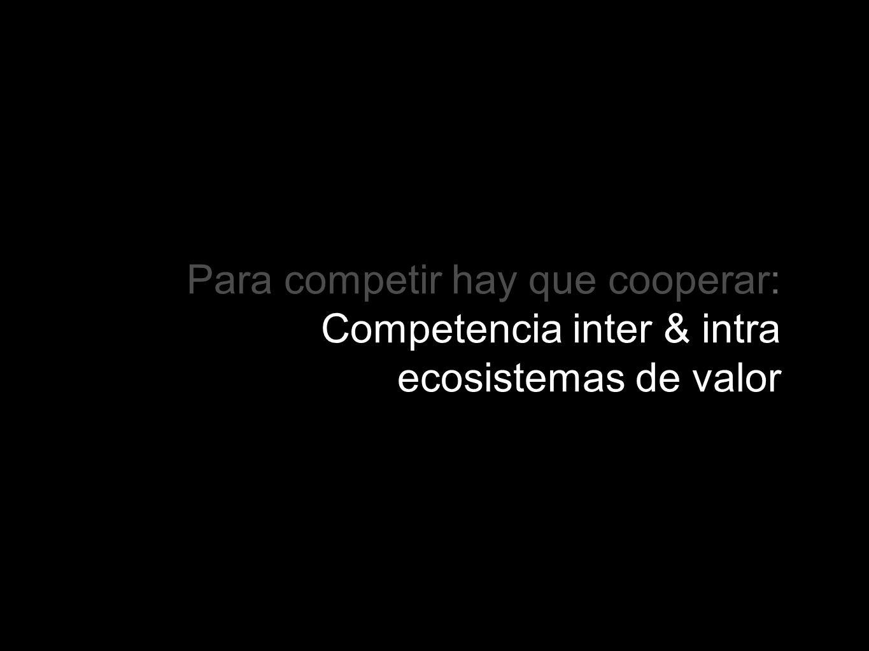 Para competir hay que cooperar: Competencia inter & intra ecosistemas de valor