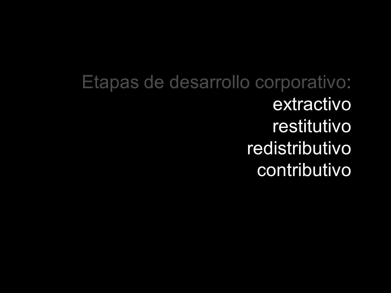Etapas de desarrollo corporativo: extractivo restitutivo redistributivo contributivo