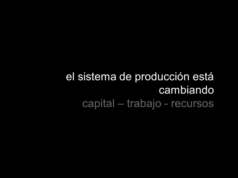 el sistema de producción está cambiando capital – trabajo - recursos
