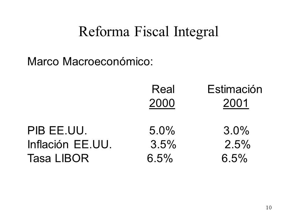 10 Reforma Fiscal Integral Marco Macroeconómico: Real Estimación 2000 2001 PIB EE.UU. 5.0% 3.0% Inflación EE.UU. 3.5% 2.5% Tasa LIBOR 6.5% 6.5%