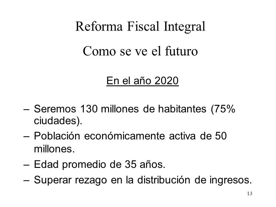 13 Reforma Fiscal Integral Como se ve el futuro En el año 2020 –Seremos 130 millones de habitantes (75% ciudades). –Población económicamente activa de