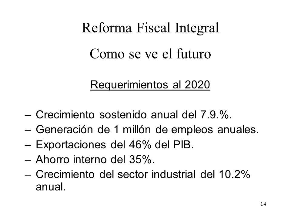 14 Reforma Fiscal Integral Como se ve el futuro Requerimientos al 2020 –Crecimiento sostenido anual del 7.9.%. –Generación de 1 millón de empleos anua