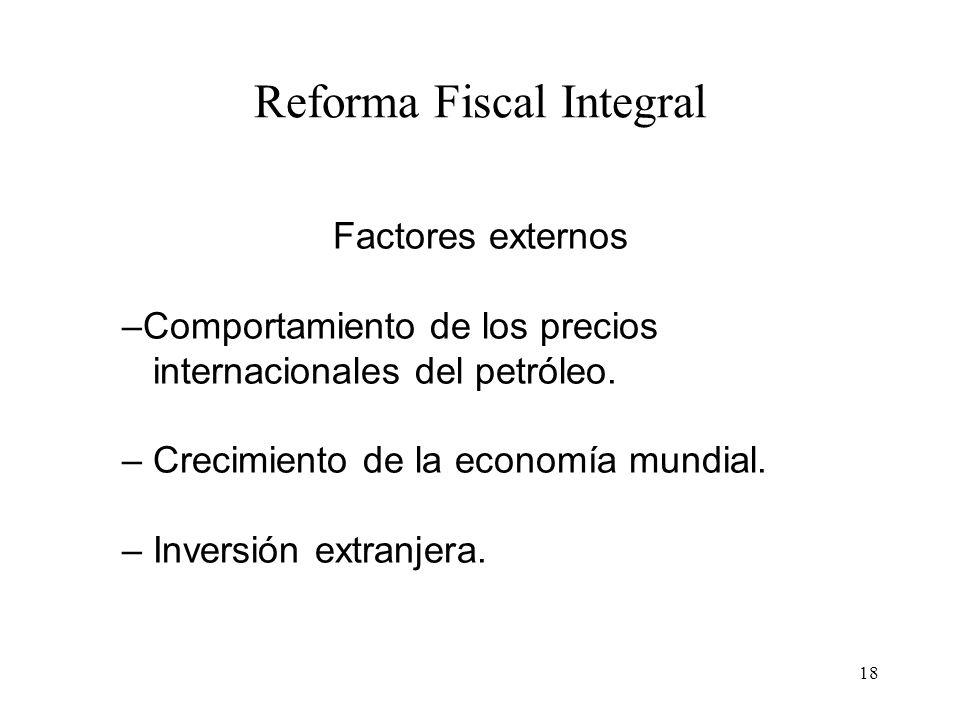 18 Reforma Fiscal Integral Factores externos –Comportamiento de los precios internacionales del petróleo. – Crecimiento de la economía mundial. – Inve