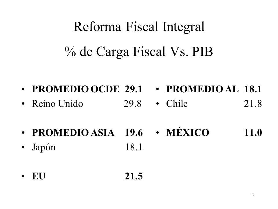 7 Reforma Fiscal Integral % de Carga Fiscal Vs. PIB PROMEDIO OCDE 29.1 Reino Unido 29.8 PROMEDIO ASIA 19.6 Japón 18.1 EU 21.5 PROMEDIO AL 18.1 Chile 2