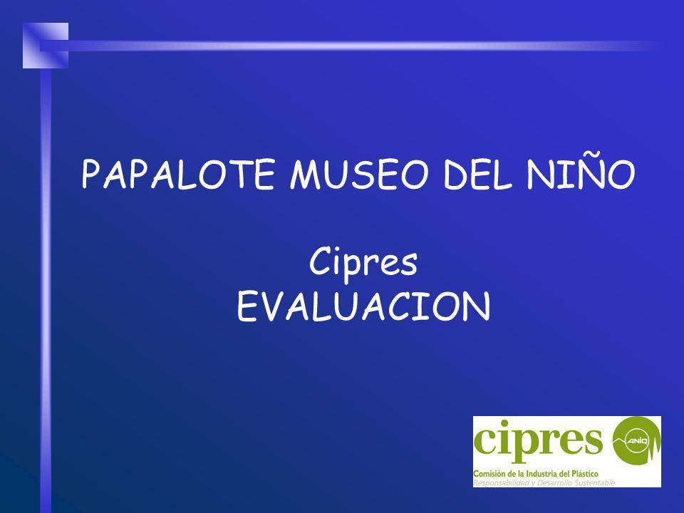 PAPALOTE MUSEO DEL NIÑO Cipres EVALUACION