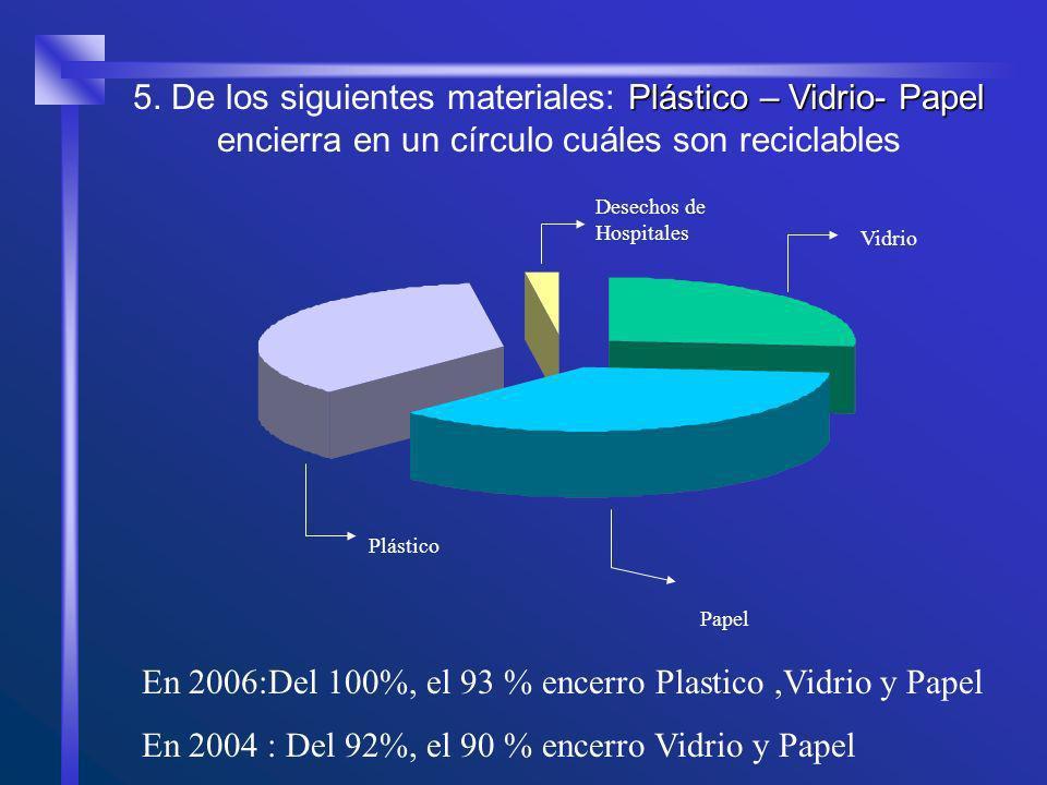 Plástico – Vidrio- Papel 5. De los siguientes materiales: Plástico – Vidrio- Papel encierra en un círculo cuáles son reciclables En 2006:Del 100%, el