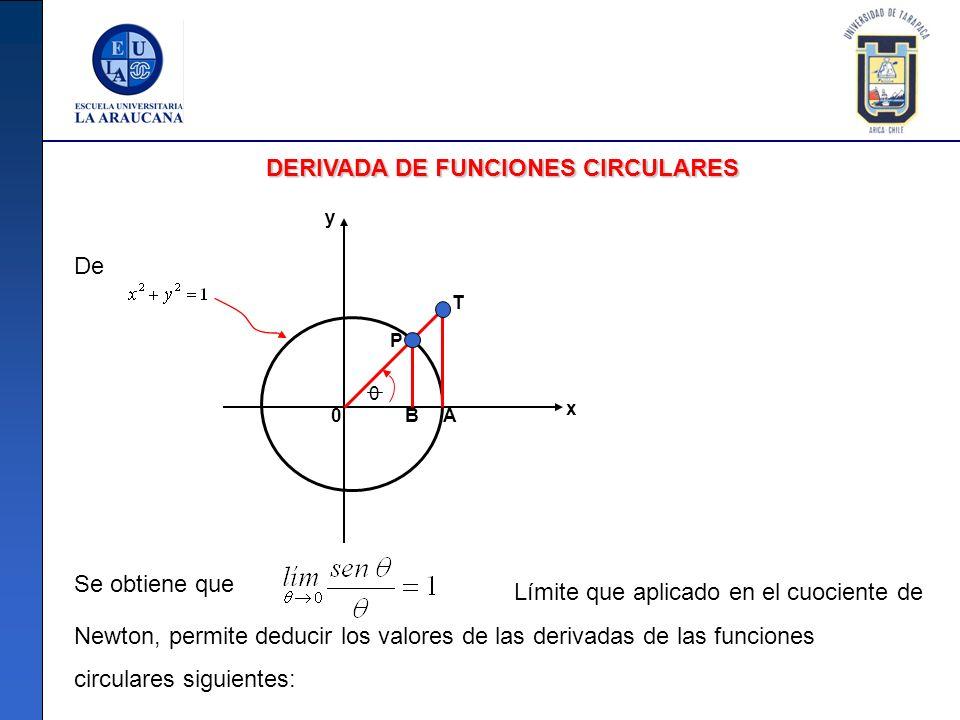 DERIVADA DE FUNCIONES CIRCULARES x y 0B P A T 0 Se obtiene que Límite que aplicado en el cuociente de Newton, permite deducir los valores de las deriv