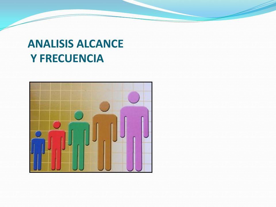 ANALISIS ALCANCE Y FRECUENCIA